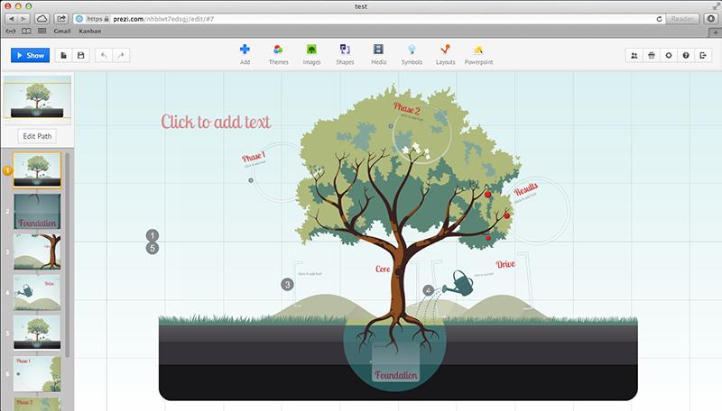 7 Free Websites For Designing Cartoon Animation Videos Animiz Learning Center